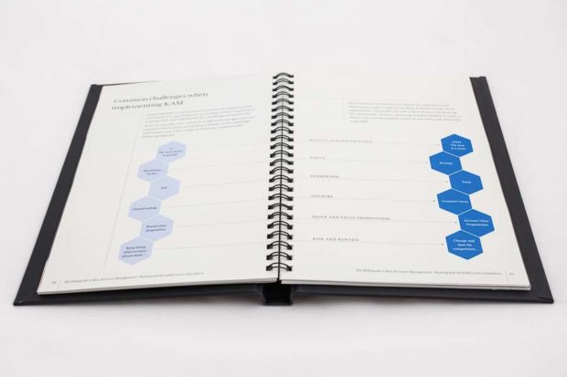 notebook with wiro-bound printed content